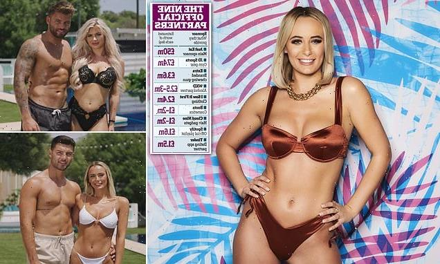 ITV rakes in £73million from lucrative Love Island sponsorship deals